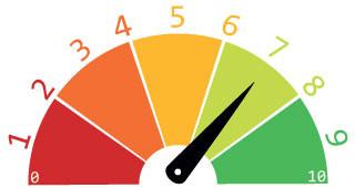 تعیین فاصله زمانی کالیبراسیون دستگاهها