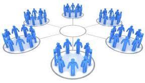 فراهم شدن امکان فعالیت پژوهشگران و کارشناسان حوزه فناوریهای راهبردی در شبکه اجتماعی تخصصی